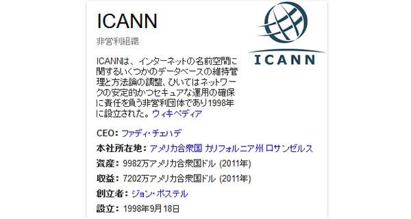 ドメインの強制停止で泣き!ICANNのWhois情報正確性確認に要注意